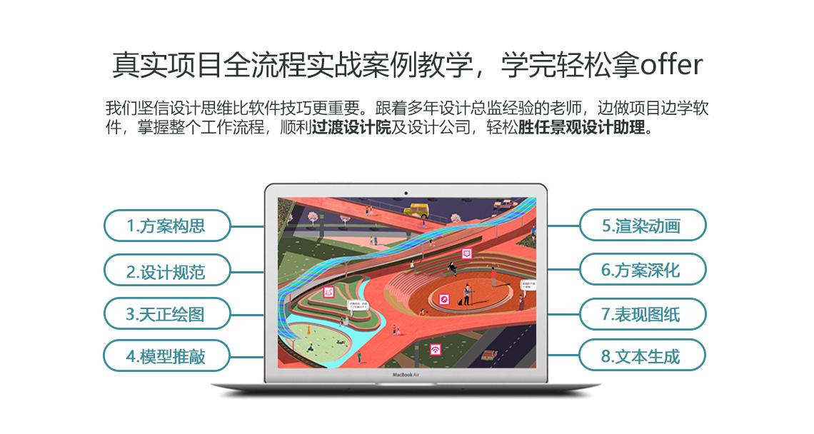 6周学会6大软件,包含景观效果图软件教程、平面图教程、分析图教程、建模渲染、动画漫游、文本排版