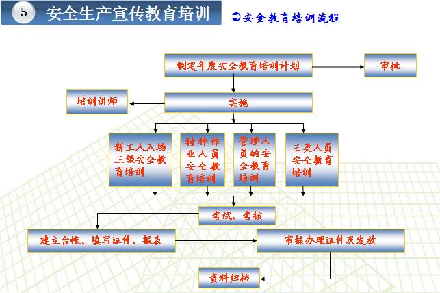 知名企业安全生产管理手册解读(图文并茂)_2