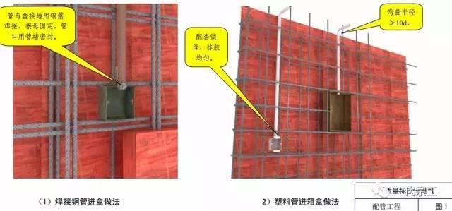 中建八局施工质量标准化图册(土建、安装、样板),超级实用!_29
