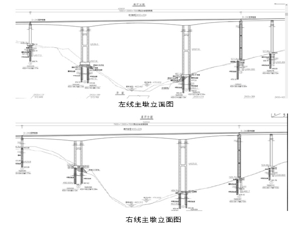 高墩柱专项施工方案