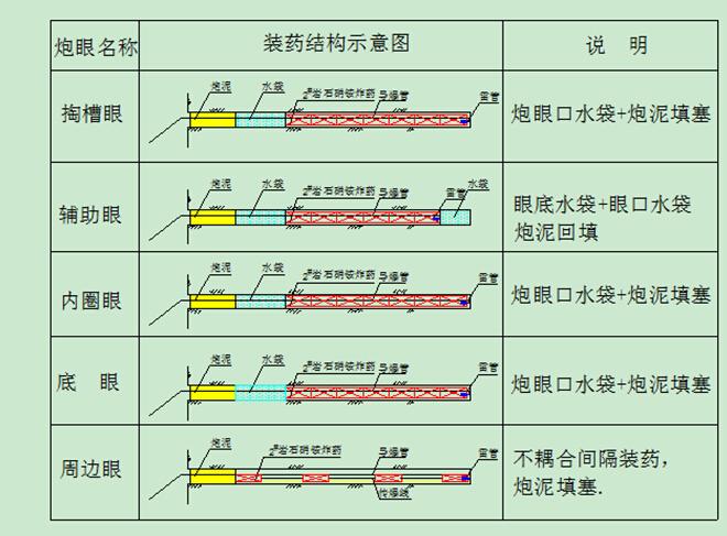 [甘肃]公路隧道工程实施性施工组织设计(388页,图文丰富)_1