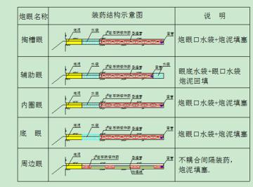 [甘肃]公路隧道工程实施性施工组织设计(388页,图文丰富)