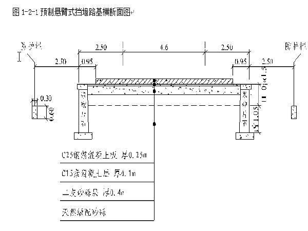 北京市轨道交通首都国际机场线路05合同段
