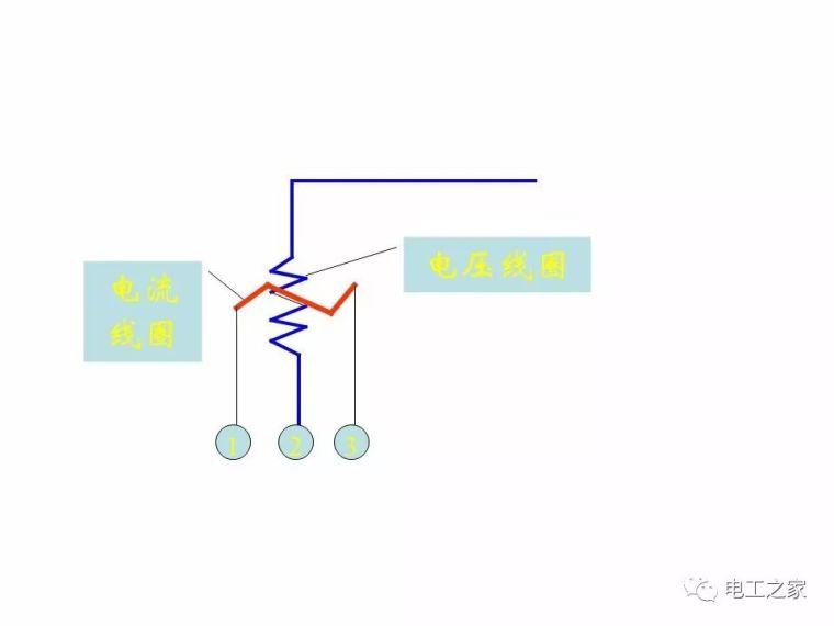 全彩图深度详解照明电路和家用线路_51