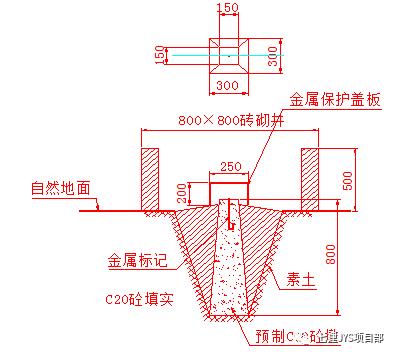 房建施工放线方法
