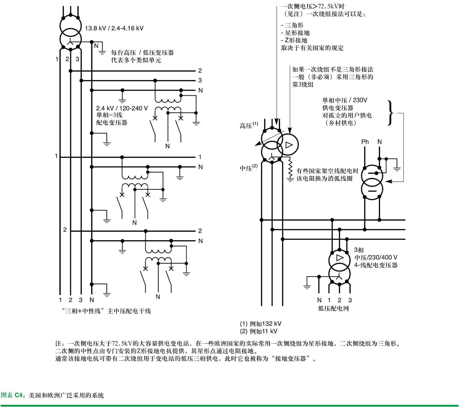 由此配电网(相线和中性线)供电给数台单相变压器