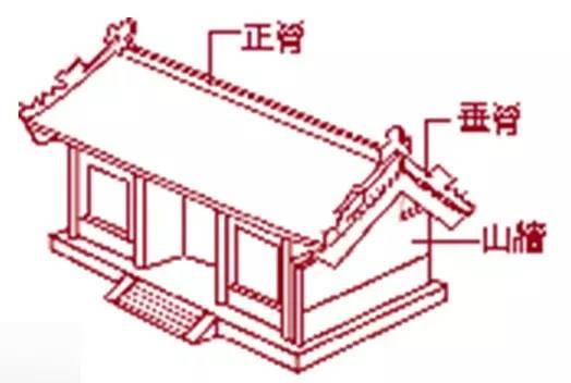 干货|中国古建筑的精髓所在_10