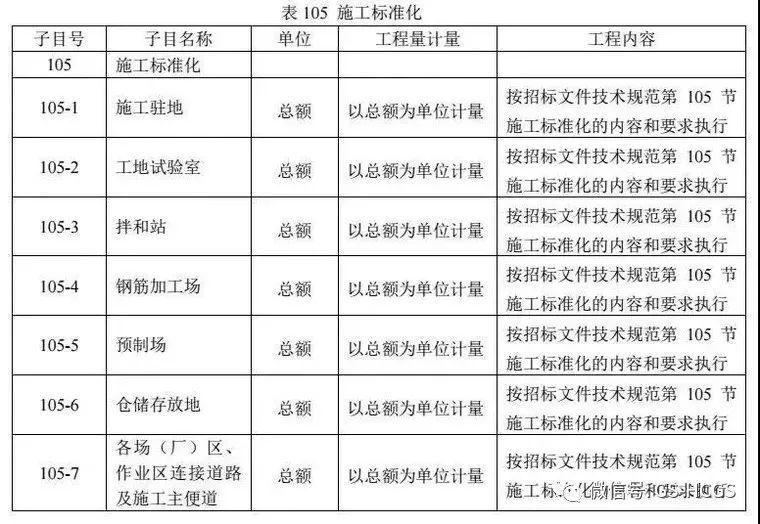 2018版公路工程标准施工招标文件解读_9