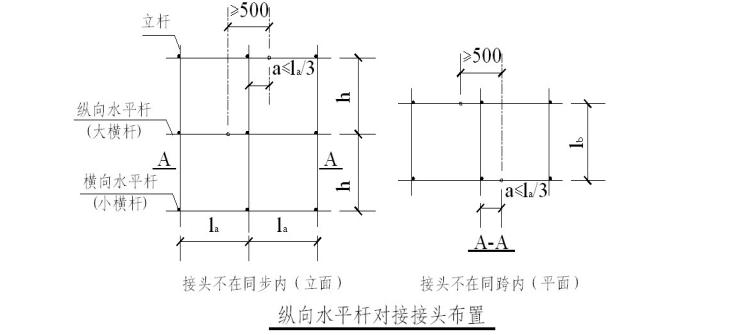 高层建筑悬挑脚手架施工方案(共54页)