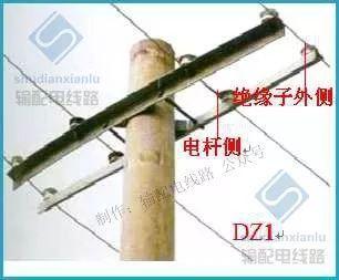 低压配电线路(含接户线、进户线及表箱)施工工艺