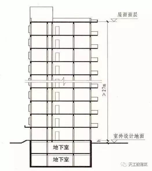 建筑知识与构造做法_9