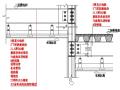 轻钢结构别墅应用实例及关键节点