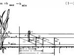 灌溉排水工程学教学课件ppt