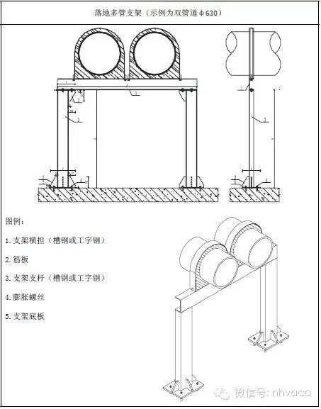 暖通专业支吊架做法大全,附计算和图片!_32