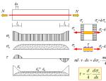 混凝土结构材料的性能(PPT,114页)