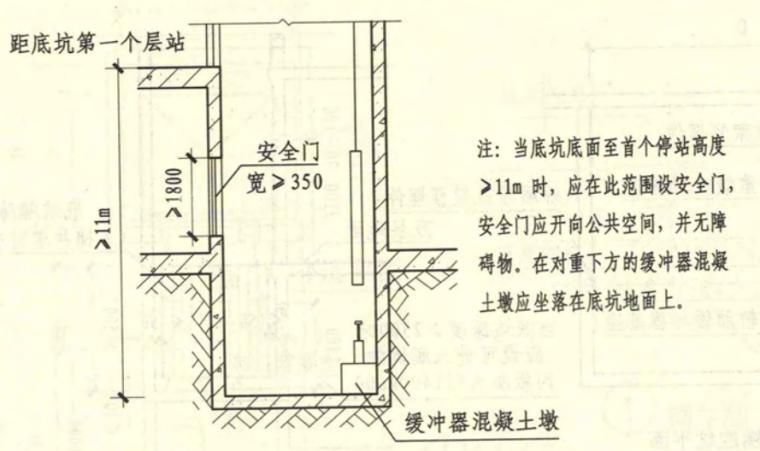 [国标图集]13J404电梯自动扶梯自动人行道_3