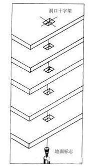 建筑物放线、基础施工放线、主体施工放线_12