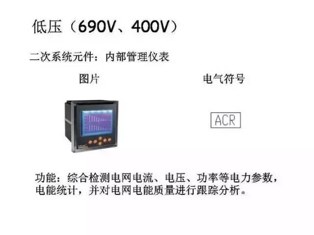 [详解]全面掌握低压配电系统全套电气元器件_32
