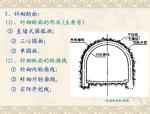 隧道工程设计要点图文解读(选址,几何设计)