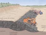 环境岩土工程学之一绪论(PPT,126页)
