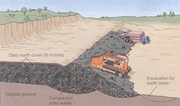 环境岩土工程学之一绪论(PPT,126页)-环境岩土工程学