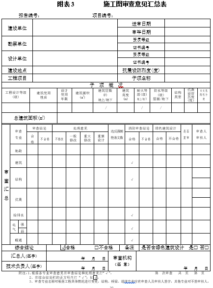 施工图审查意见汇总表-四川省绿色建筑设计施工图审查技术要点 2015,...