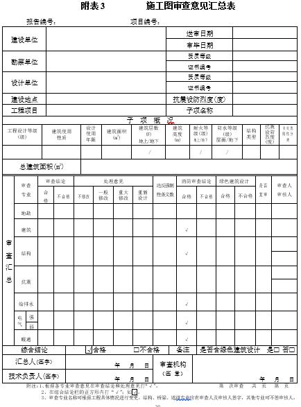 四川省绿色建筑设计施工图审查技术要点(2015,word,24页)