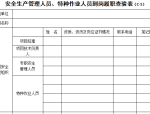 安全生产管理人员、特种作业人员到岗履职查验表