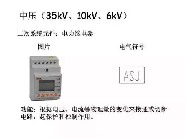 [详解]全面掌握低压配电系统全套电气元器件_10