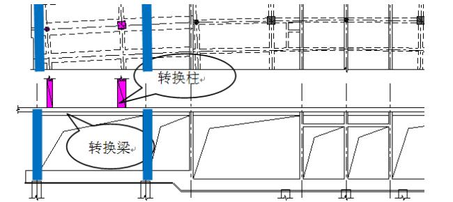 沈阳桃仙国际机场T3航站楼结构设计介绍_5