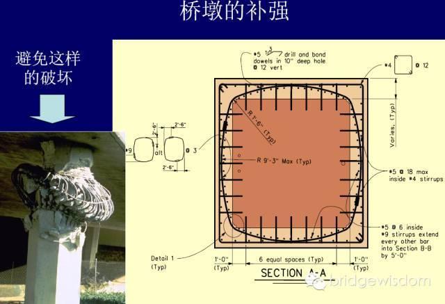 桥梁结构抗震设计核心理念_14