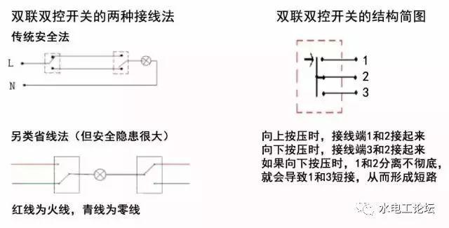 双控开关接线图的三种接法,看会了就不觉得难了!