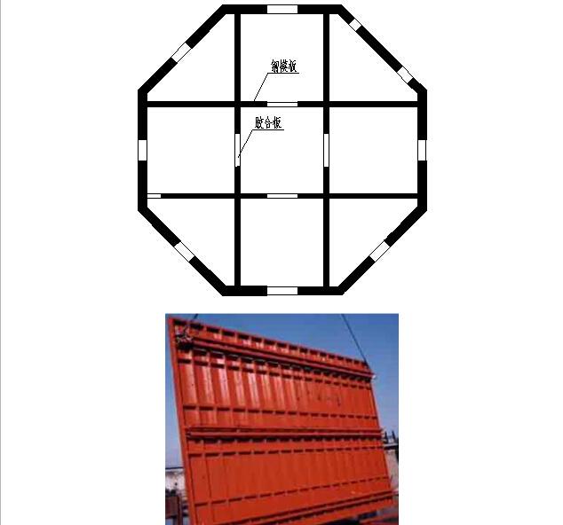 地下室核心筒模板施工方案(118页!)