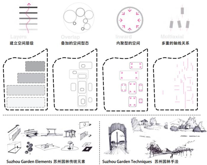 [江苏]传统精致园林高中校园景观规划设计方案_12