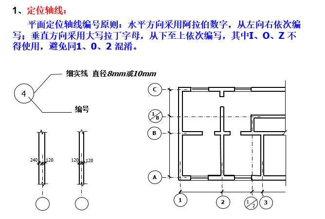 建筑工程施工图及常用图例