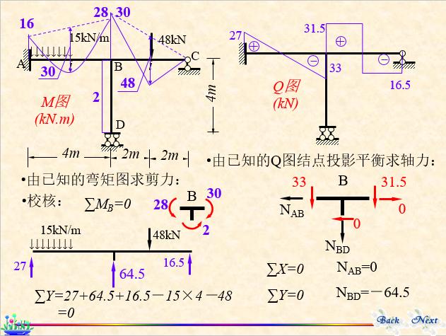 结构力学-位移法_14