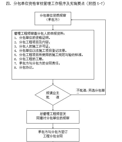[天津]生态城项目管理实施规划(630页,图文丰富)_3