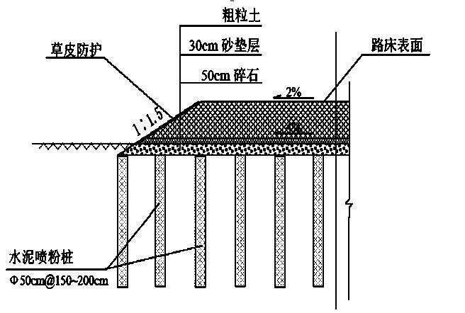 [广州]大学城市政道路施工组织设计(351页)_2
