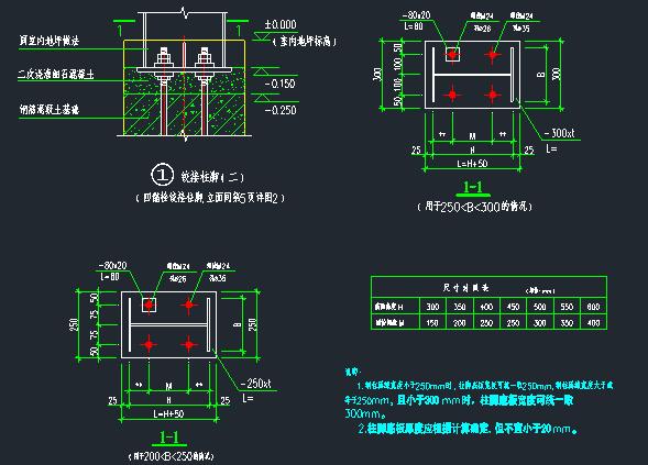 钢结构节点标准做法详图