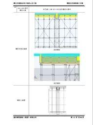 BIM模架—模板工程方案编制要点及注意事项_9