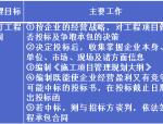 【江西】电力工程项目进度管理(共77页)