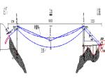 悬索桥缆索吊装施工工法