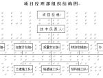 深圳市体育场西人行天桥钢结构施工组织设计