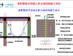 建筑产业化装配式技术介绍PPT总结
