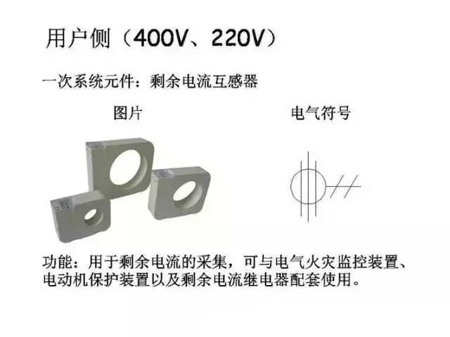 [详解]全面掌握低压配电系统全套电气元器件_40