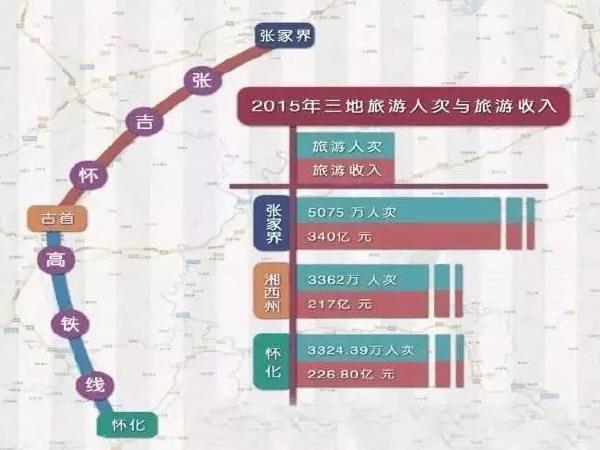 湘西最美高铁取得新进展,又一隧道工程顺利贯通!