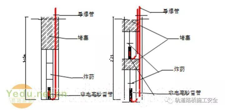 高边坡施工与安全专项施工方案_7