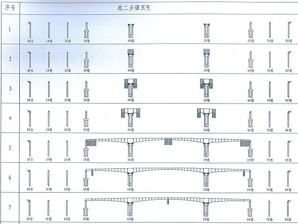 公路桥66+120+66m连续梁施工方案