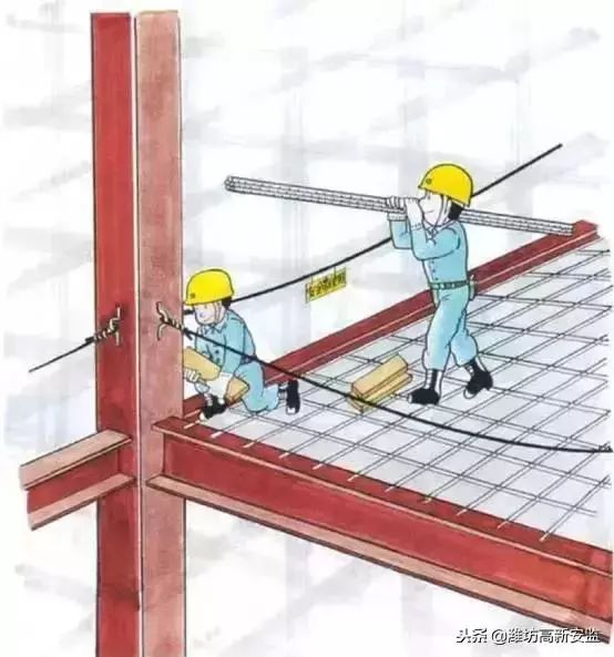 10种高处坠落类型的事故风险点!_10