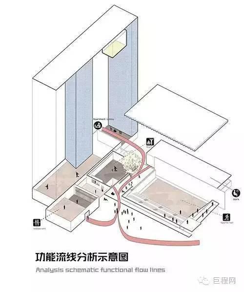 建筑设计师常用的建筑分析图软件都有哪些?_6